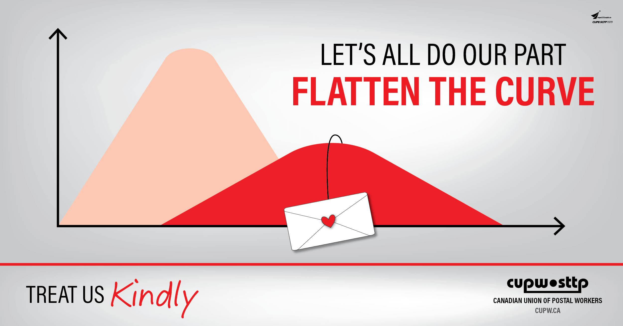 Let's all do our part - Flatten the curve